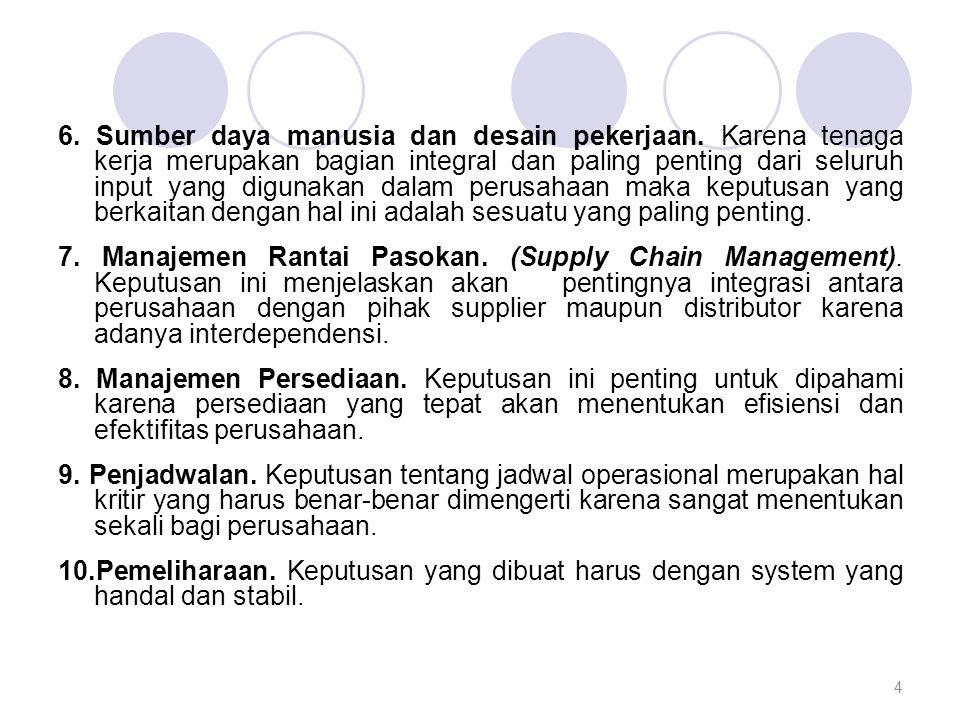 6. Sumber daya manusia dan desain pekerjaan. Karena tenaga kerja merupakan bagian integral dan paling penting dari seluruh input yang digunakan dalam