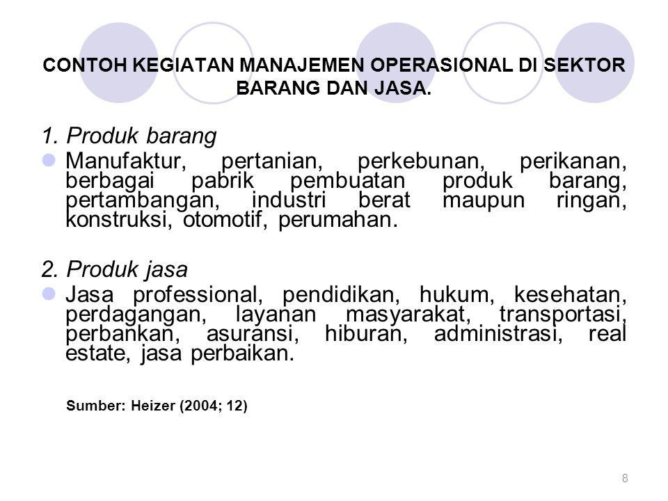 BERBAGAI HAL MENGENAI PRODUKTIFITAS DI SEKTOR JASA 1.