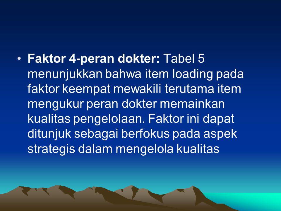 Faktor 4-peran dokter: Tabel 5 menunjukkan bahwa item loading pada faktor keempat mewakili terutama item mengukur peran dokter memainkan kualitas peng