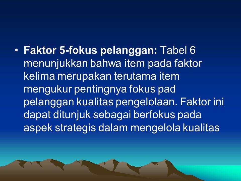 Faktor 5-fokus pelanggan: Tabel 6 menunjukkan bahwa item pada faktor kelima merupakan terutama item mengukur pentingnya fokus pad pelanggan kualitas p