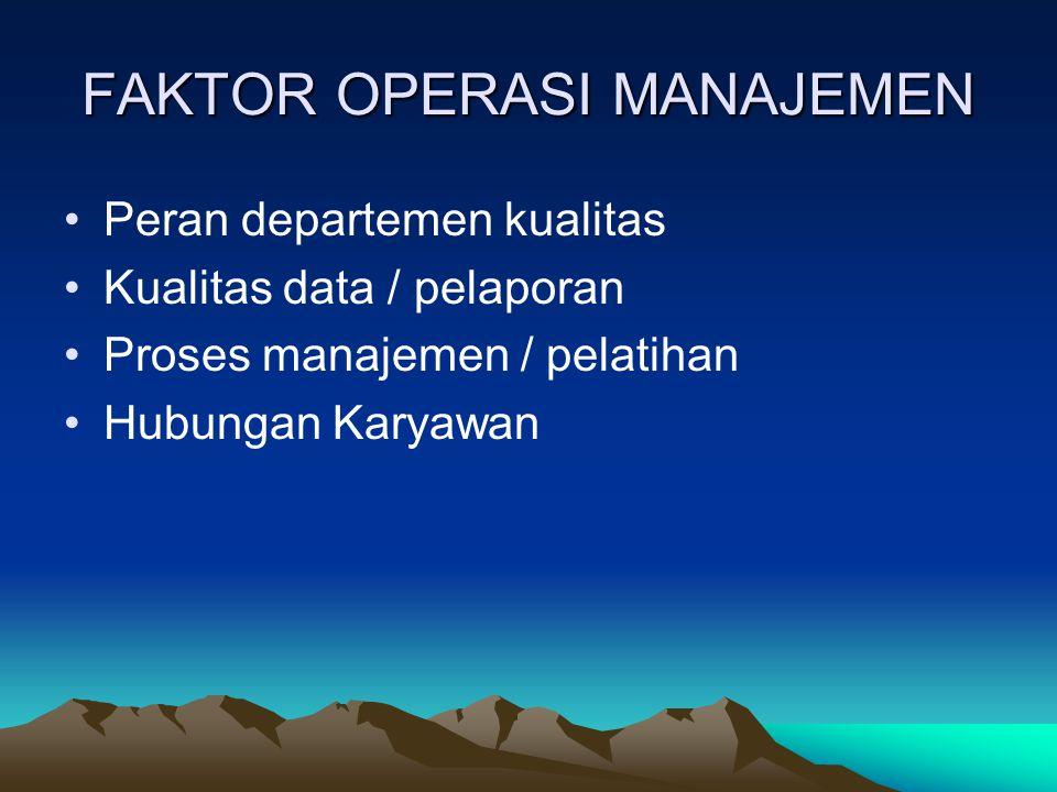 FAKTOR OPERASI MANAJEMEN Peran departemen kualitas Kualitas data / pelaporan Proses manajemen / pelatihan Hubungan Karyawan