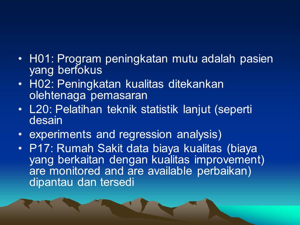 H01: Program peningkatan mutu adalah pasien yang berfokus H02: Peningkatan kualitas ditekankan olehtenaga pemasaran L20: Pelatihan teknik statistik la