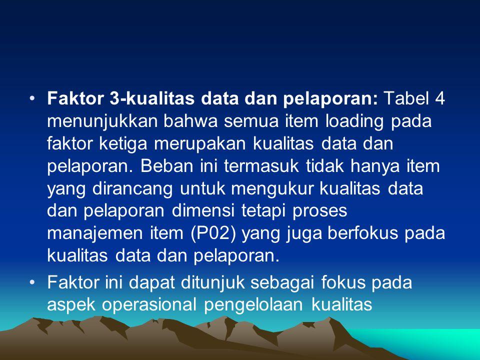 Faktor 3-kualitas data dan pelaporan: Tabel 4 menunjukkan bahwa semua item loading pada faktor ketiga merupakan kualitas data dan pelaporan. Beban ini