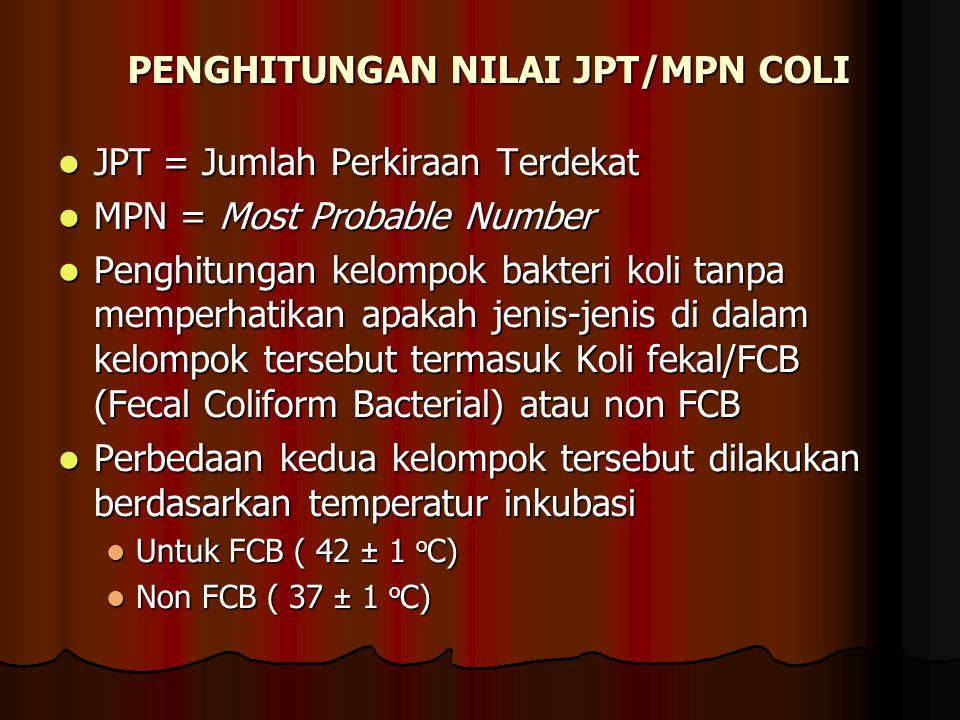 PENGHITUNGAN NILAI JPT/MPN COLI JPT = Jumlah Perkiraan Terdekat JPT = Jumlah Perkiraan Terdekat MPN = Most Probable Number MPN = Most Probable Number