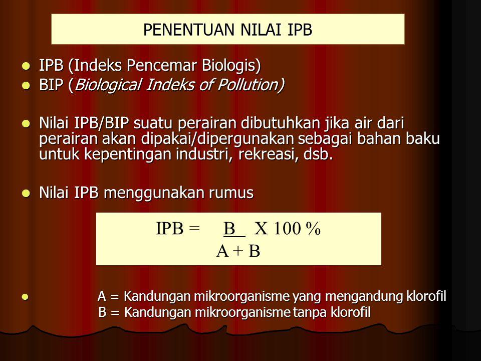 PENENTUAN NILAI IPB IPB (Indeks Pencemar Biologis) IPB (Indeks Pencemar Biologis) BIP (Biological Indeks of Pollution) BIP (Biological Indeks of Pollu