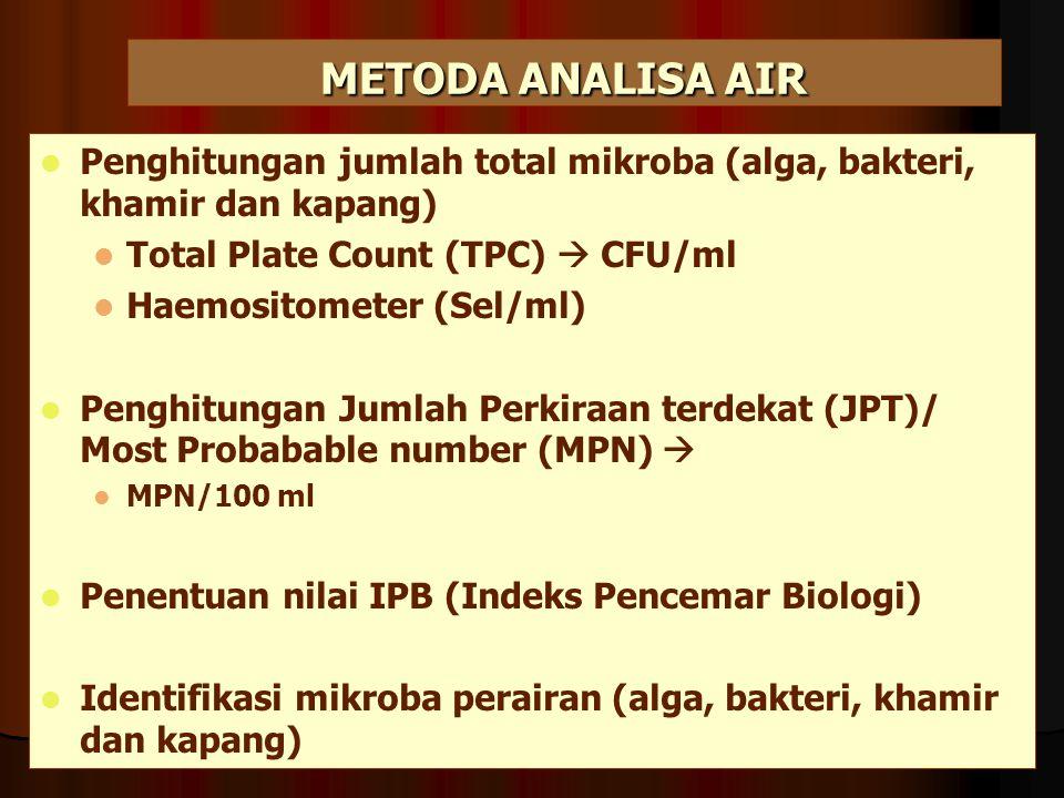 METODA ANALISA AIR Penghitungan jumlah total mikroba (alga, bakteri, khamir dan kapang) Total Plate Count (TPC)  CFU/ml Haemositometer (Sel/ml) Pengh