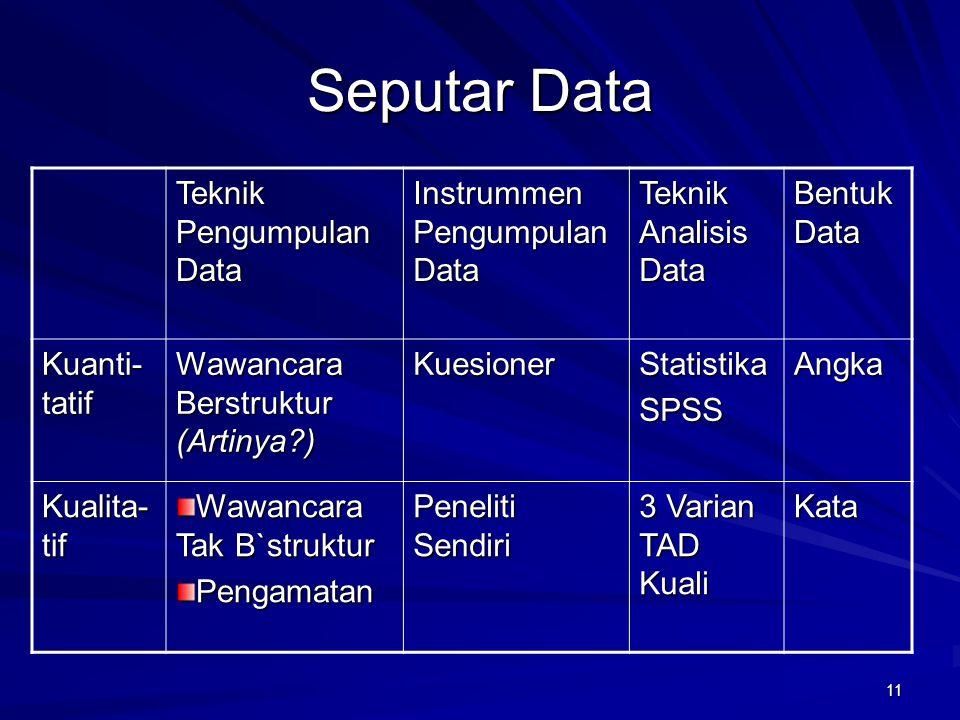 11 Seputar Data Teknik Pengumpulan Data Instrummen Pengumpulan Data Teknik Analisis Data Bentuk Data Kuanti- tatif Wawancara Berstruktur (Artinya?) Ku