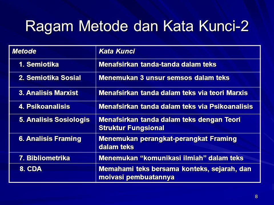 8 Ragam Metode dan Kata Kunci-2 Metode Kata Kunci 1. Semiotika Menafsirkan tanda-tanda dalam teks 2. Semiotika Sosial Menemukan 3 unsur semsos dalam t