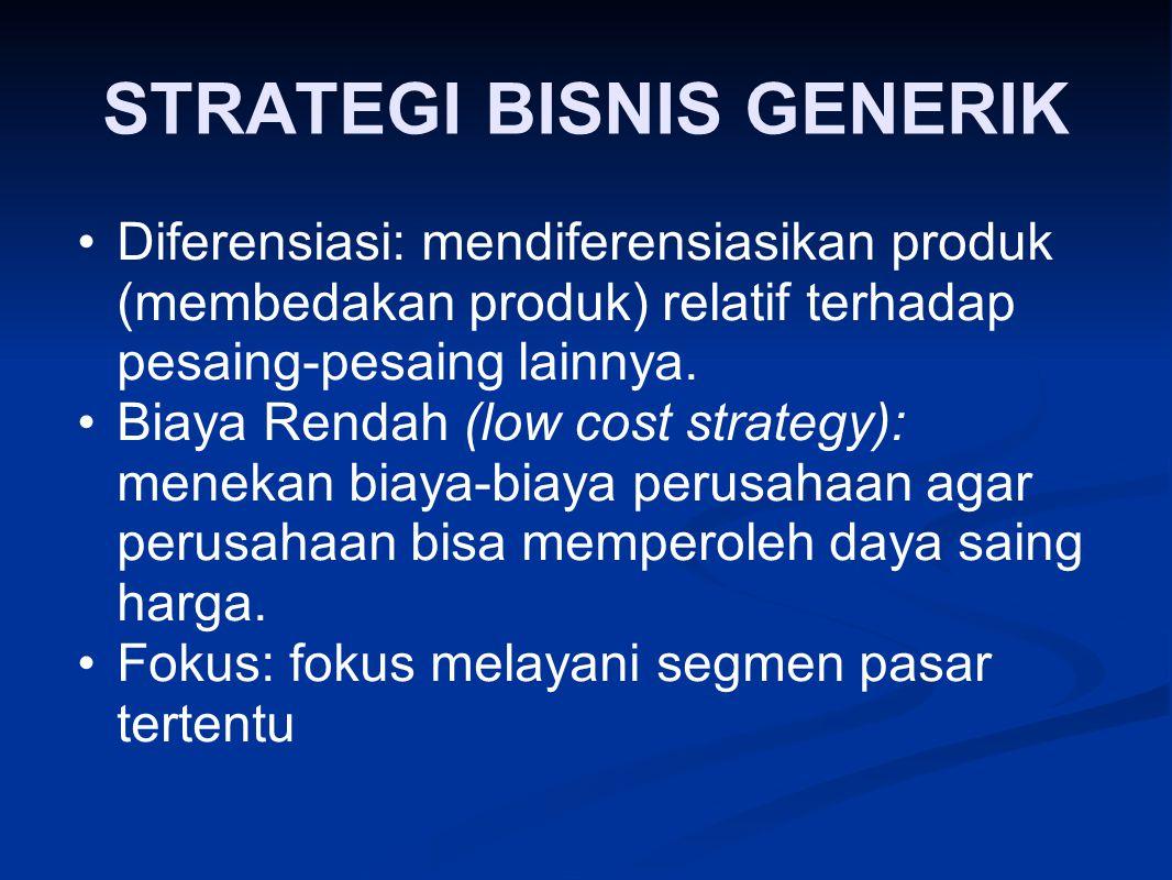 STRATEGI BISNIS GENERIK Diferensiasi: mendiferensiasikan produk (membedakan produk) relatif terhadap pesaing ‑ pesaing lainnya. Biaya Rendah (low cost