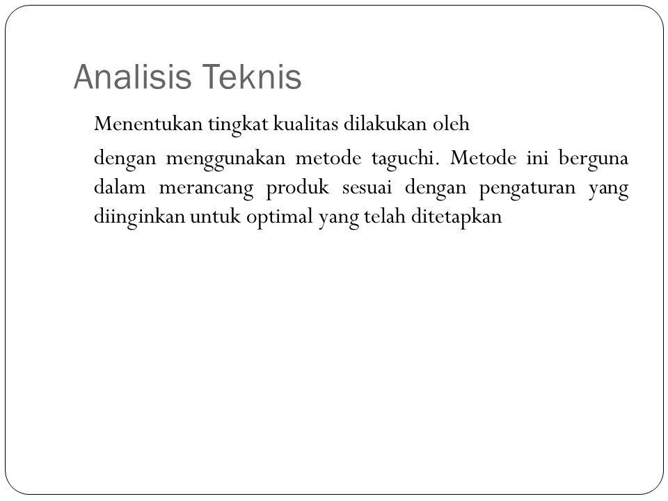 Analisis Teknis Menentukan tingkat kualitas dilakukan oleh dengan menggunakan metode taguchi. Metode ini berguna dalam merancang produk sesuai dengan