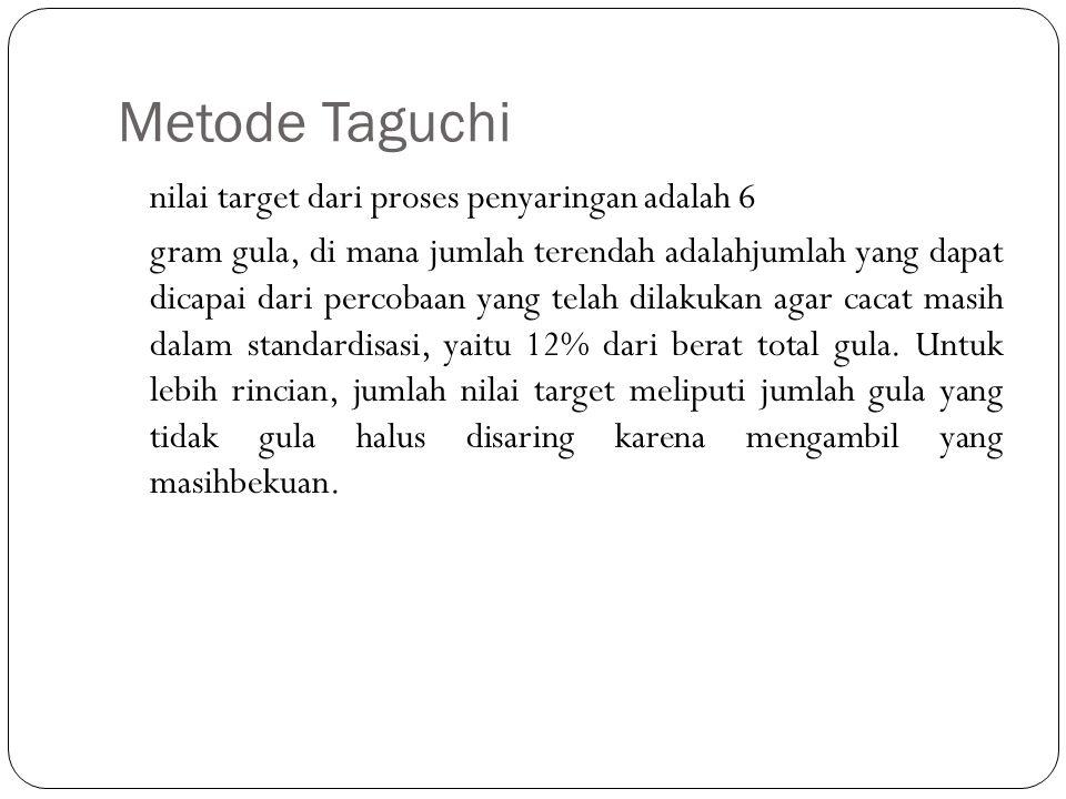Metode Taguchi nilai target dari proses penyaringan adalah 6 gram gula, di mana jumlah terendah adalahjumlah yang dapat dicapai dari percobaan yang te