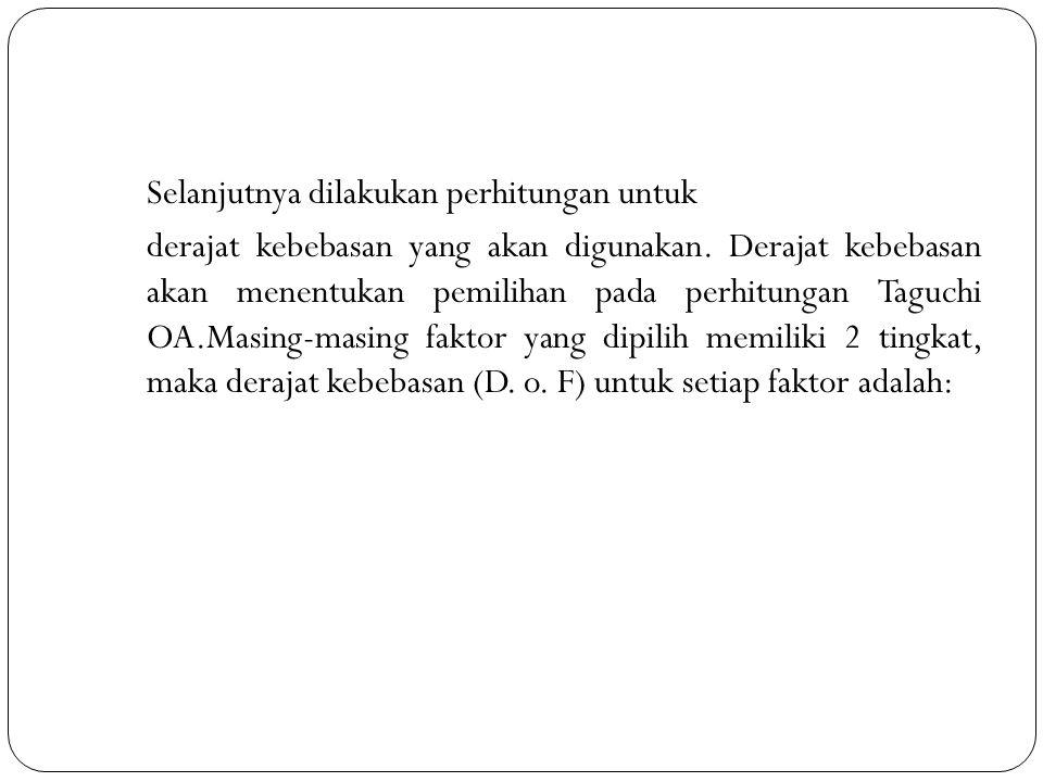 D.o. F untuk faktor A n = A - 1 = 2-1 = 1 D. o. F untuk faktor B nb = - 1 = 2-1 = 1 D.