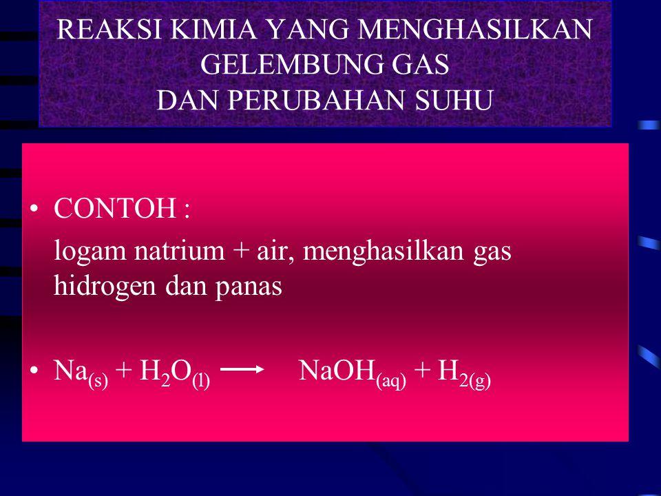 REAKSI KIMIA YANG MENGHASILKAN GELEMBUNG GAS DAN PERUBAHAN SUHU CONTOH : logam natrium + air, menghasilkan gas hidrogen dan panas Na (s) + H 2 O (l) N