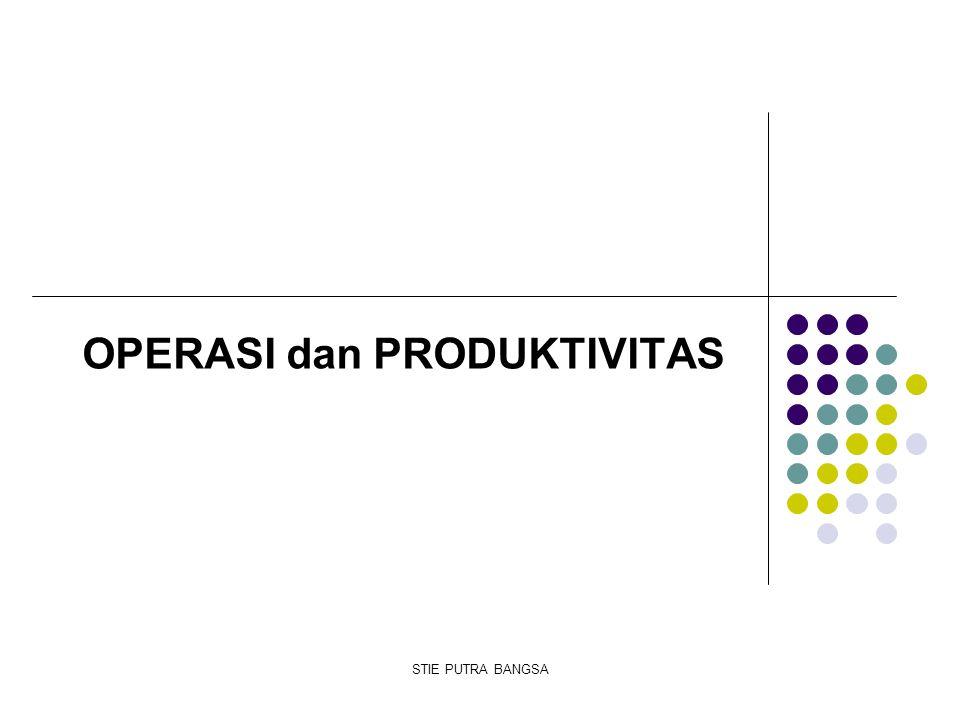 PRODUKTIVITAS perbandingan antara jumlah barang dan jasa yang dihasilkan (ouput) dengan jumlah sumber daya yang dipakai (input) STIE PUTRA BANGSA
