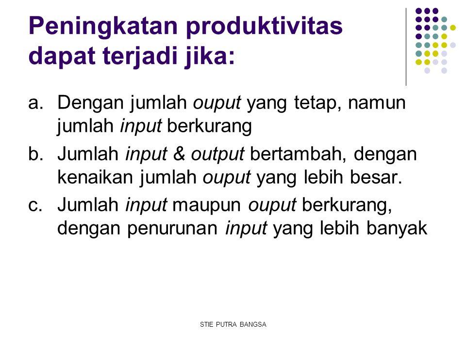 Peningkatan produktivitas dapat terjadi jika: a.Dengan jumlah ouput yang tetap, namun jumlah input berkurang b.Jumlah input & output bertambah, dengan