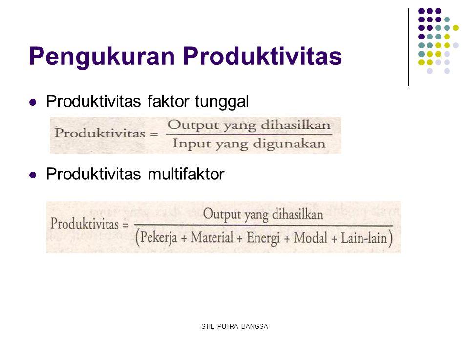 Pengukuran Produktivitas Produktivitas faktor tunggal Produktivitas multifaktor STIE PUTRA BANGSA