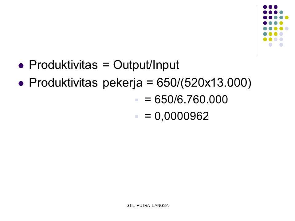 Produktivitas = Output/Input Produktivitas pekerja = 650/(520x13.000)  = 650/6.760.000  = 0,0000962 STIE PUTRA BANGSA