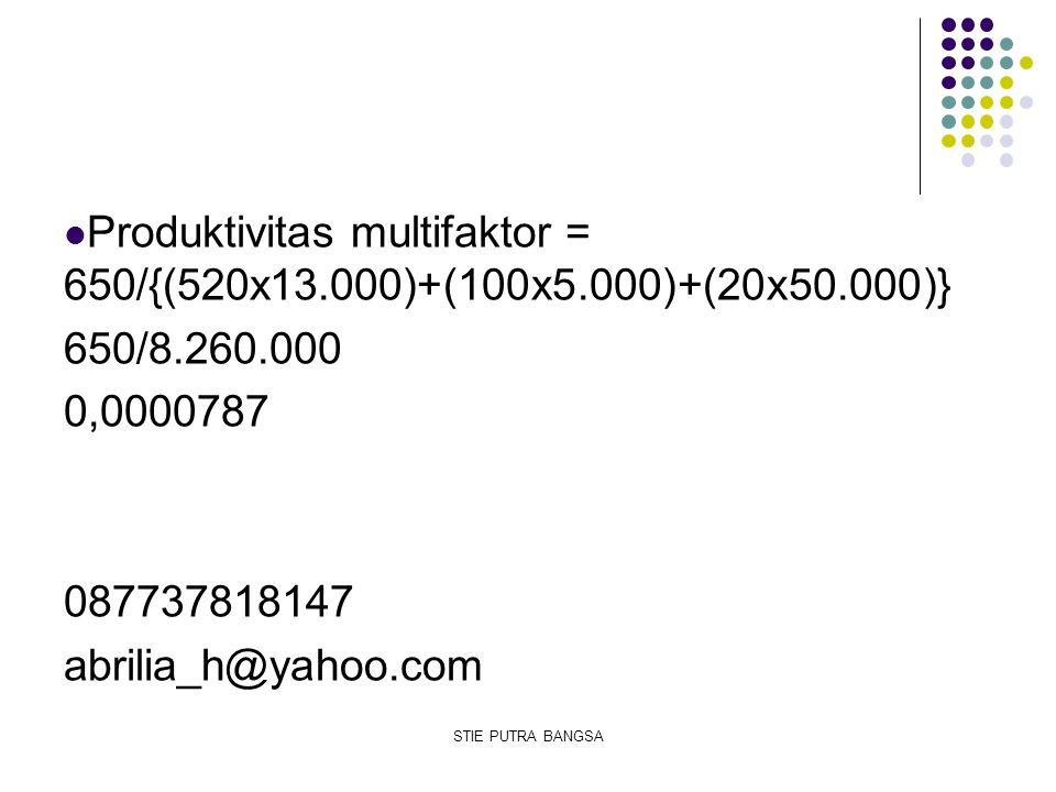 Produktivitas multifaktor = 650/{(520x13.000)+(100x5.000)+(20x50.000)} 650/8.260.000 0,0000787 087737818147 abrilia_h@yahoo.com STIE PUTRA BANGSA
