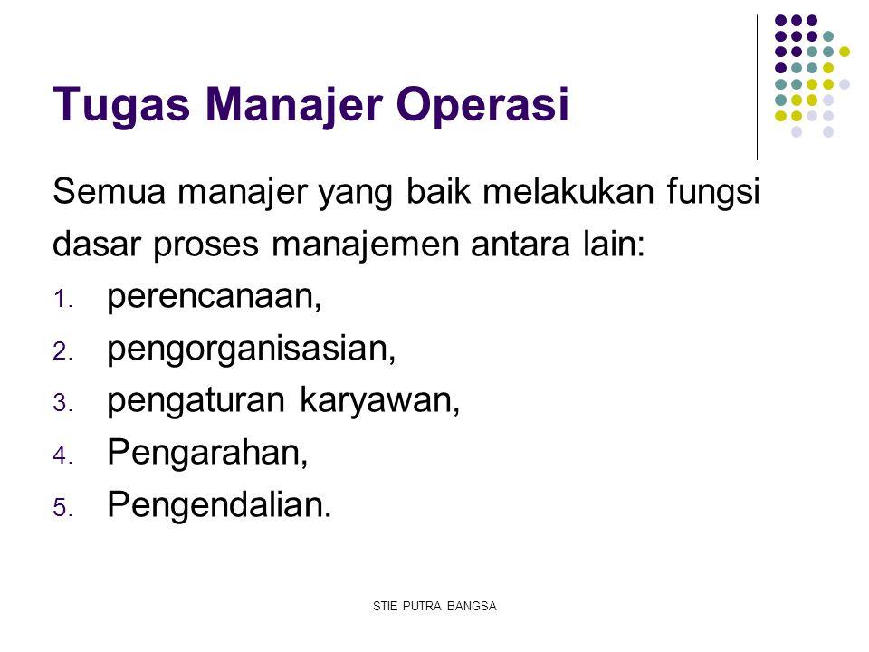 Tugas Manajer Operasi Semua manajer yang baik melakukan fungsi dasar proses manajemen antara lain: 1. perencanaan, 2. pengorganisasian, 3. pengaturan
