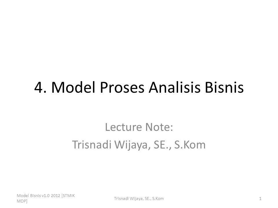 4. Model Proses Analisis Bisnis Lecture Note: Trisnadi Wijaya, SE., S.Kom Model Bisnis v1.0 2012 [STMIK MDP] 1Trisnadi Wijaya, SE., S.Kom