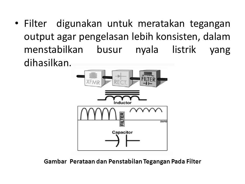 Filter digunakan untuk meratakan tegangan output agar pengelasan lebih konsisten, dalam menstabilkan busur nyala listrik yang dihasilkan. Gambar Perat