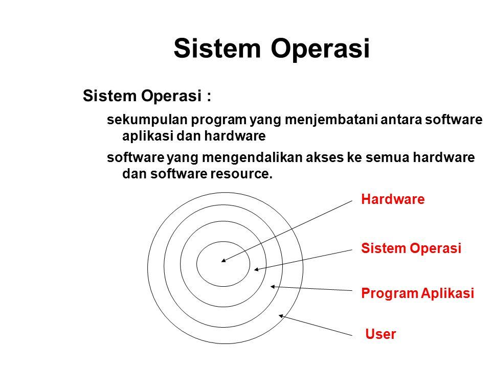 Sistem Operasi Sistem Operasi : sekumpulan program yang menjembatani antara software aplikasi dan hardware software yang mengendalikan akses ke semua