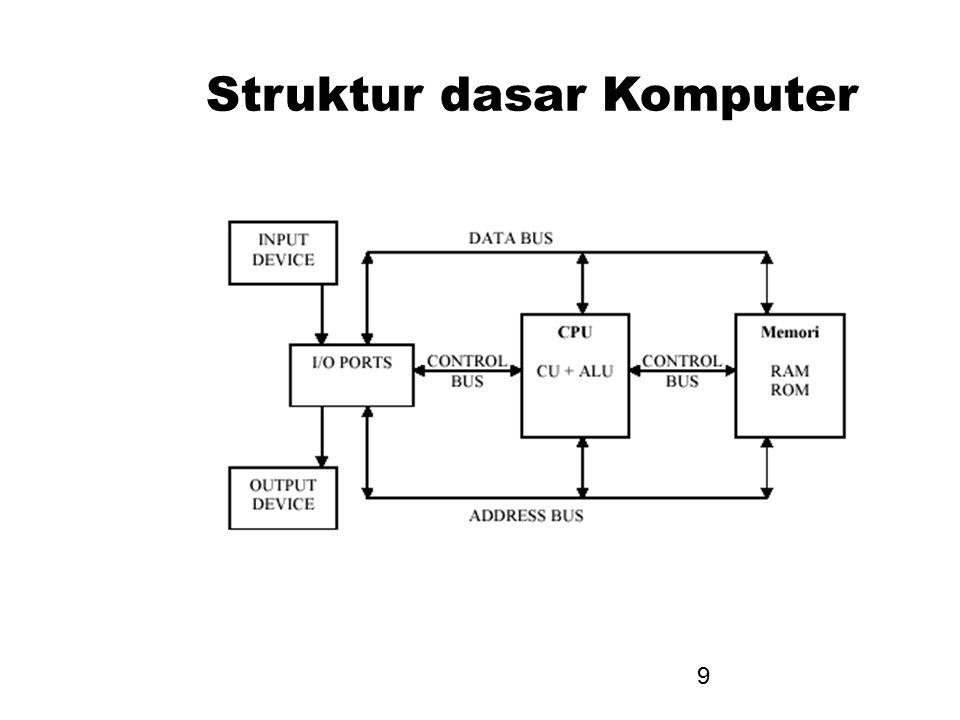 9 Struktur dasar Komputer
