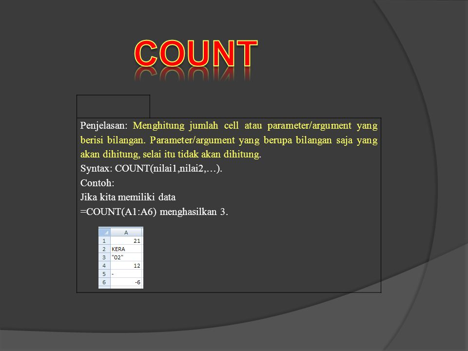 Penjelasan: Menghitung jumlah cell atau parameter/argument yang berisi bilangan. Parameter/argument yang berupa bilangan saja yang akan dihitung, sela