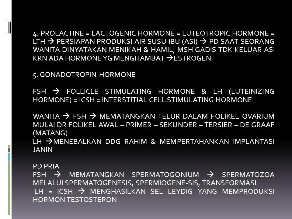 HIPOFISIS MEDULLA MENGHASILKAN MSH = MELANOCYTE STIMULATING HORMONE  AKAN MENGHASILKAN PIGMEN MELANIN UNTUK WARNA KULIT HIPOFISIS POSTERIOR = NEUROHIPOFISA 1.