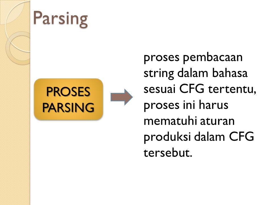 ParsingPROSESPARSINGPROSESPARSING proses pembacaan string dalam bahasa sesuai CFG tertentu, proses ini harus mematuhi aturan produksi dalam CFG terseb