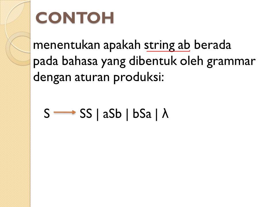 CONTOH menentukan apakah string ab berada pada bahasa yang dibentuk oleh grammar dengan aturan produksi: S SS | aSb | bSa | λ