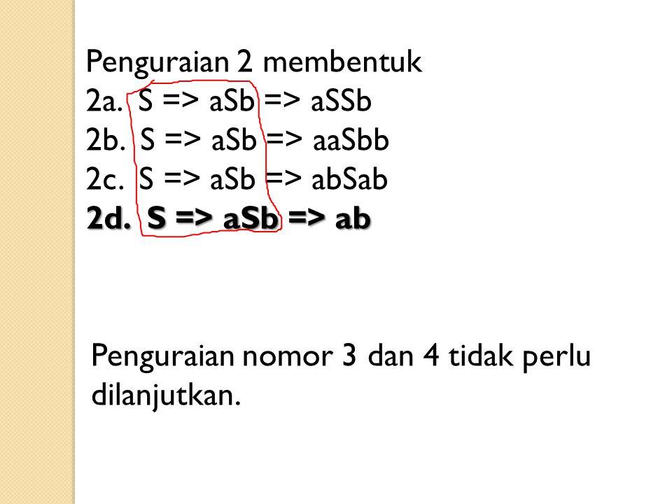 Penguraian 2 membentuk 2a. S => aSb => aSSb 2b. S => aSb => aaSbb 2c. S => aSb => abSab 2d. S => aSb => ab Penguraian nomor 3 dan 4 tidak perlu dilanj
