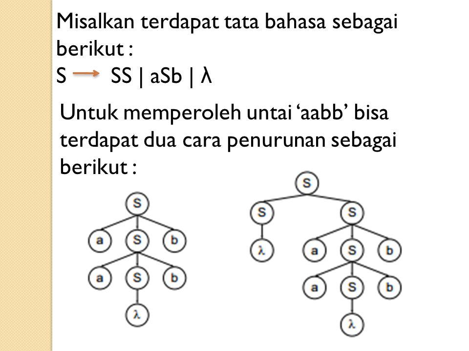 Misalkan terdapat tata bahasa sebagai berikut : S SS | aSb | λ Untuk memperoleh untai 'aabb' bisa terdapat dua cara penurunan sebagai berikut :