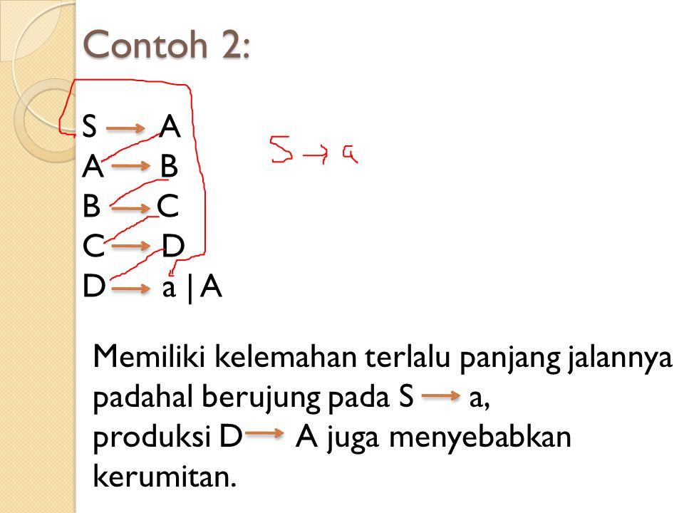 Contoh 2: S A A B B C C D D a | A Memiliki kelemahan terlalu panjang jalannya padahal berujung pada S a, produksi D A juga menyebabkan kerumitan.