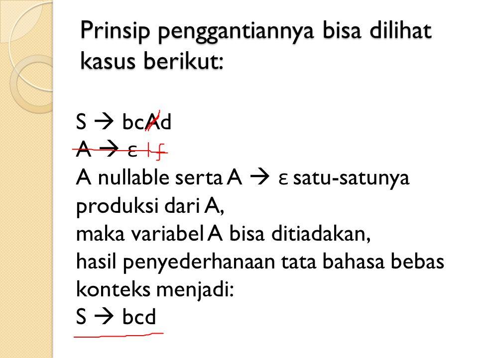 Prinsip penggantiannya bisa dilihat kasus berikut: S  bcAd A  ε A nullable serta A  ε satu-satunya produksi dari A, maka variabel A bisa ditiadakan