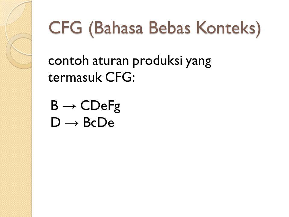 CFG (Bahasa Bebas Konteks) contoh aturan produksi yang termasuk CFG: B → CDeFg D → BcDe