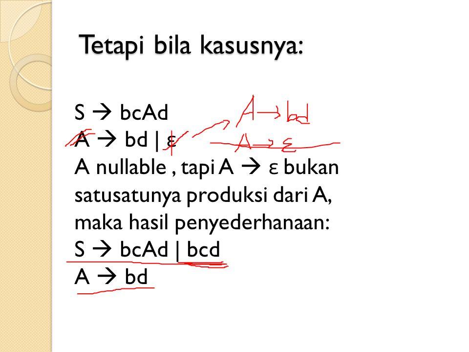 Tetapi bila kasusnya: S  bcAd A  bd | ε A nullable, tapi A  ε bukan satusatunya produksi dari A, maka hasil penyederhanaan: S  bcAd | bcd A  bd