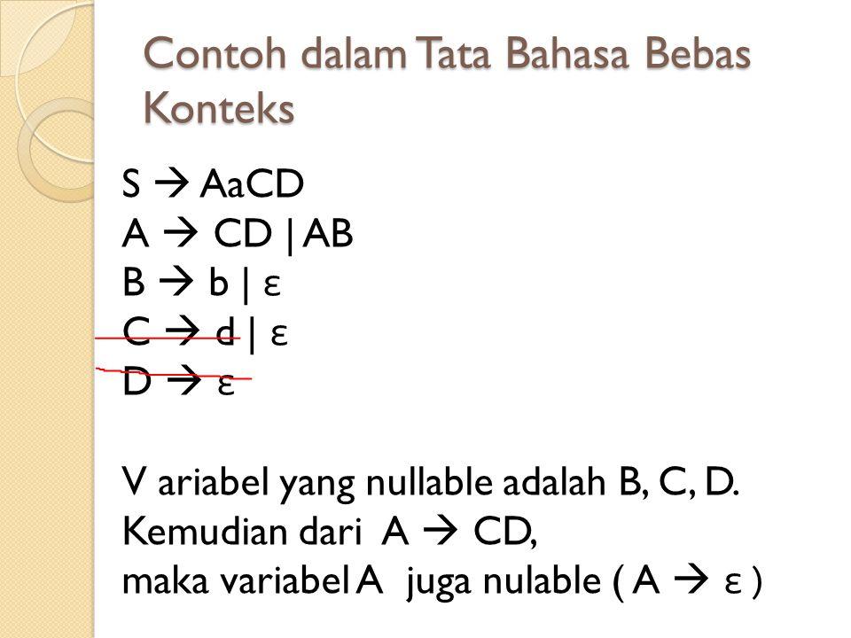 Contoh dalam Tata Bahasa Bebas Konteks S  AaCD A  CD | AB B  b | ε C  d | ε D  ε V ariabel yang nullable adalah B, C, D. Kemudian dari A  CD, ma