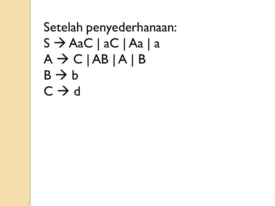 Setelah penyederhanaan: S  AaC | aC | Aa | a A  C | AB | A | B B  b C  d