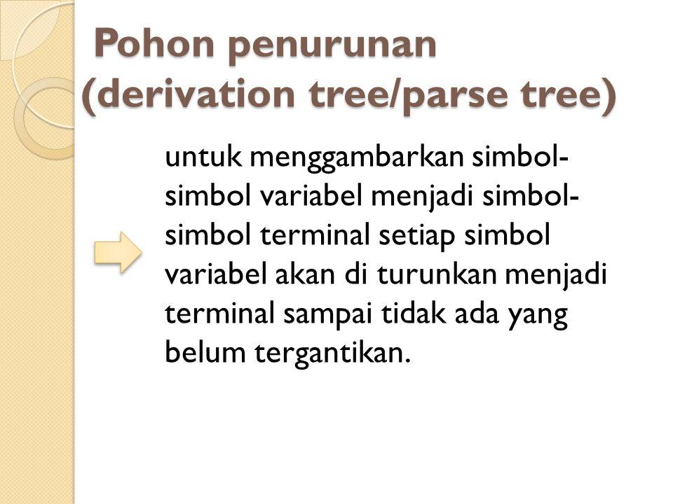 Pohon penurunan (derivation tree/parse tree) Pohon penurunan (derivation tree/parse tree) untuk menggambarkan simbol- simbol variabel menjadi simbol-