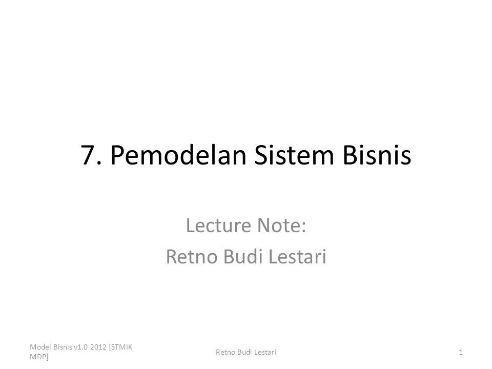 7. Pemodelan Sistem Bisnis Lecture Note: Retno Budi Lestari Model Bisnis v1.0 2012 [STMIK MDP] 1Retno Budi Lestari