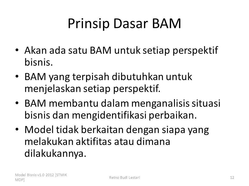 Prinsip Dasar BAM Akan ada satu BAM untuk setiap perspektif bisnis. BAM yang terpisah dibutuhkan untuk menjelaskan setiap perspektif. BAM membantu dal