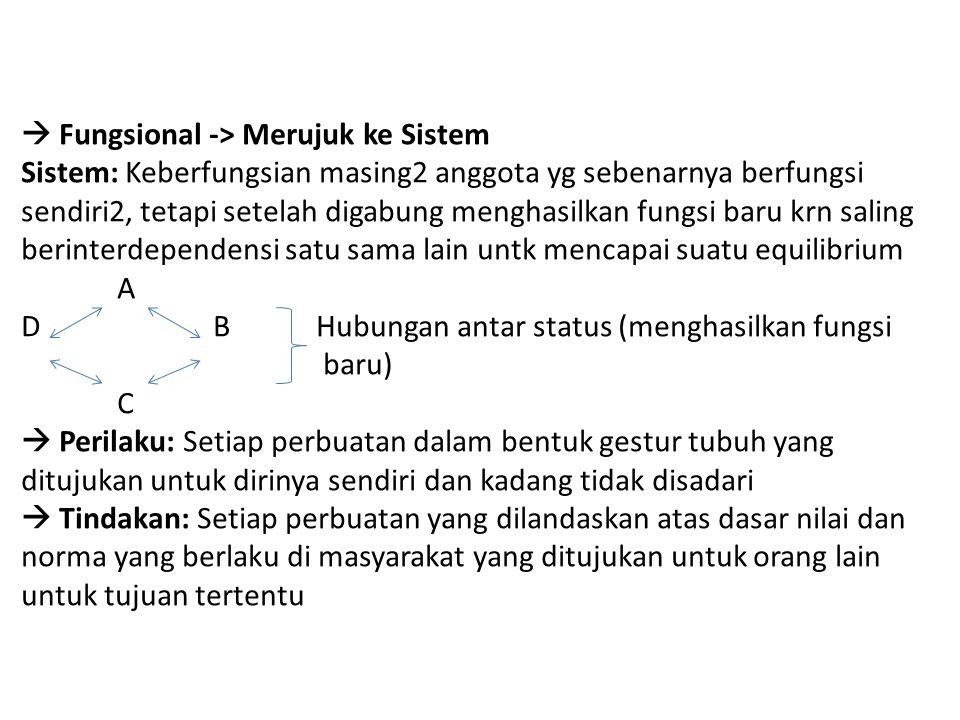  Fungsional -> Merujuk ke Sistem Sistem: Keberfungsian masing2 anggota yg sebenarnya berfungsi sendiri2, tetapi setelah digabung menghasilkan fungsi
