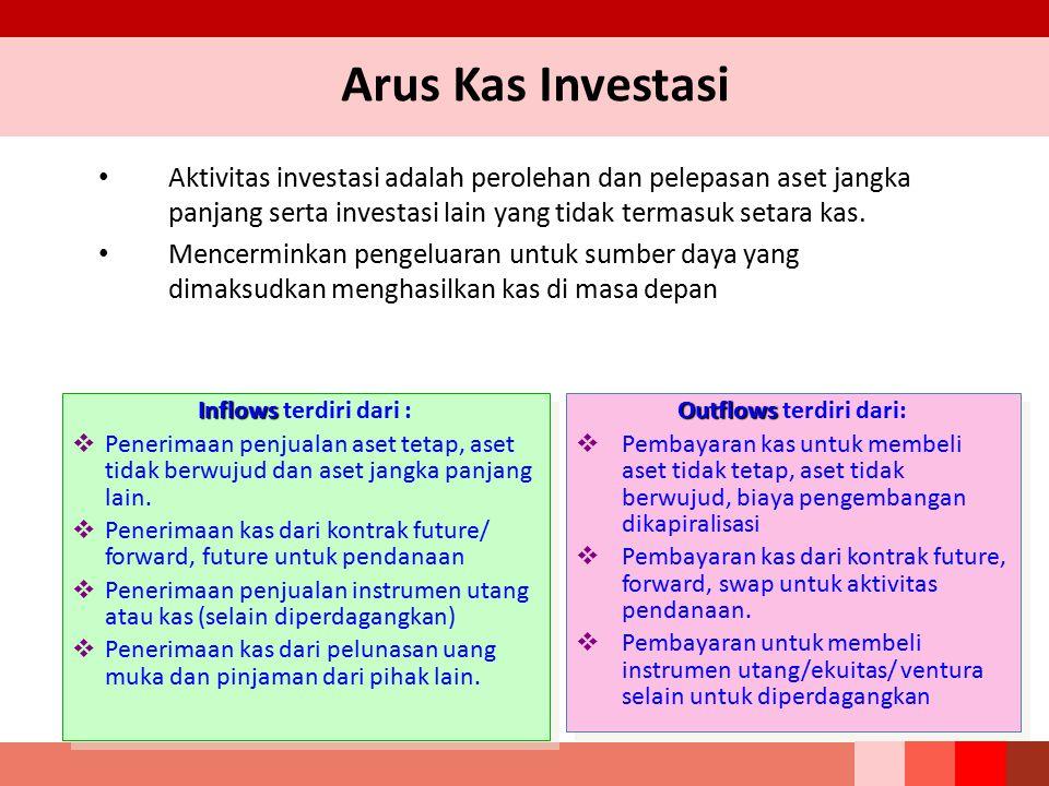 Arus Kas Investasi Aktivitas investasi adalah perolehan dan pelepasan aset jangka panjang serta investasi lain yang tidak termasuk setara kas. Mencerm