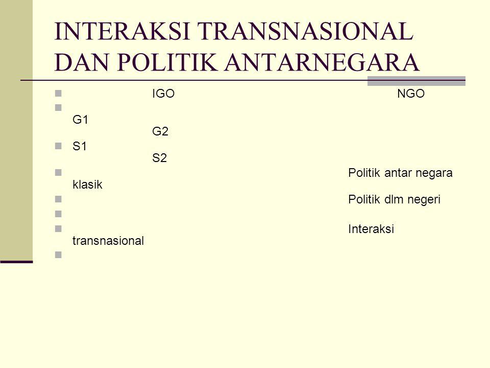 INTERAKSI TRANSNASIONAL DAN POLITIK ANTARNEGARA IGONGO G1 G2 S1 S2 Politik antar negara klasik Politik dlm negeri Interaksi transnasional