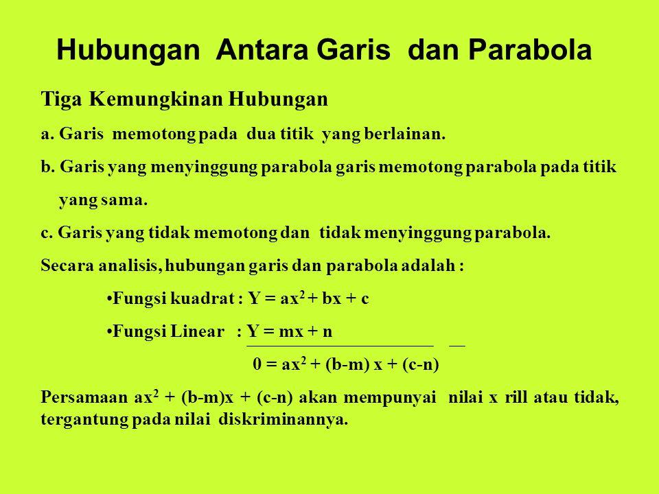 a.Jika D > 0, maka ada dua nilai x rill dan berlainan hal ini berarti garis memotong parabola pada dua titik yang berlainan.