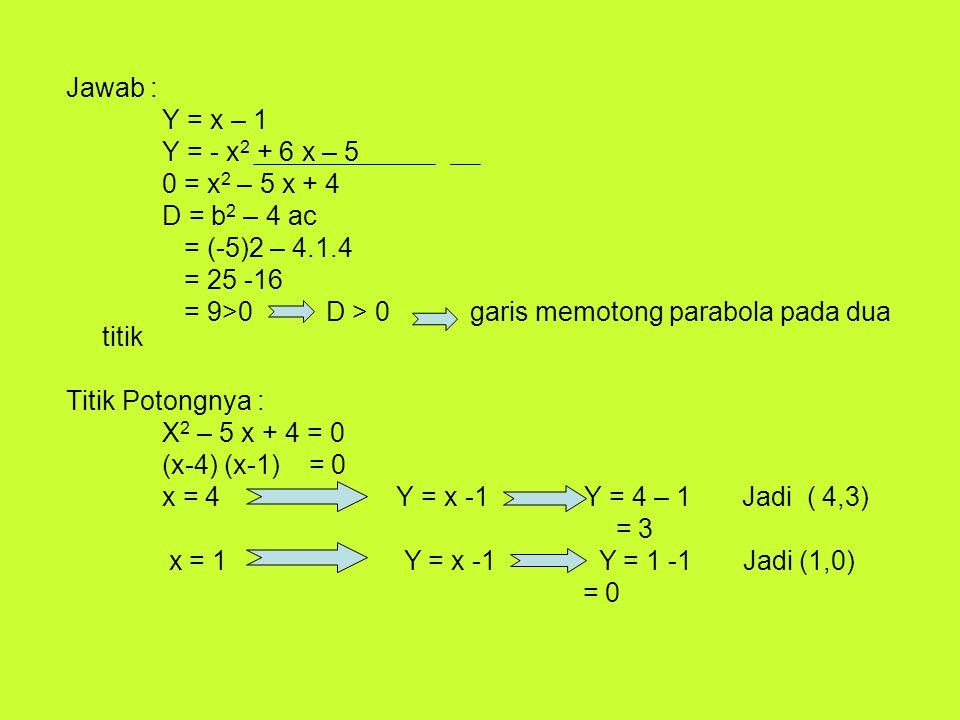 Grafik Y = x - 1 (4,3) (1,0) Y = - x2 + 6 x - 5 Untuk garis linear : Y = x - 1 x = 0 Y = -1 x = 1 Y = 0 x = 2 Y = 1 x = 3Y = 2 x = 4Y = 3 Untuk Parabola Y = - x 2 + 6 x – 5x = 0Y = -5 x = 5 Y = 0 Titik Puncak : h = - b - 6 = 3 2a 2 (-1) k = b 2 – 4 ac = (6) 2 - 4.*-1) (-5) -4a - 4(-1) = 4
