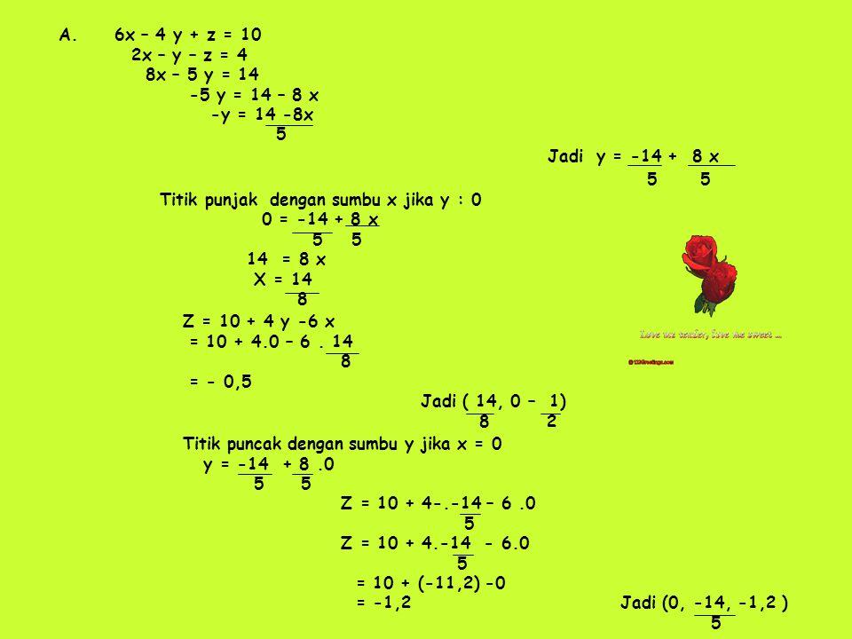 6x -4y + z = 10 6 x – 4 (-14 + 8x) + z = 10 5 5 6x + 56 – 32x + z = 10 5 5 Z = 10 – 56 -6x + 32 x 5 5 Z = - 1 1 + 2 x 5 Jika z = 0 maka x 0 = -1 1 + 2 x 5 1 1 = 2 x 5 5 X = 6.