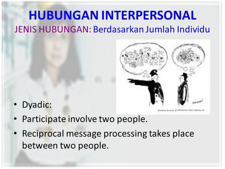 HUBUNGAN INTERPERSONAL JENIS HUBUNGAN: Berdasarkan Jumlah Individu Dyadic: Participate involve two people. Reciprocal message processing takes place b