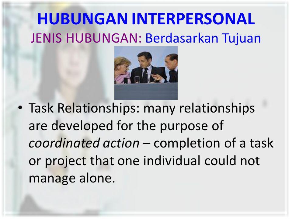 HUBUNGAN INTERPERSONAL JENIS HUBUNGAN: Berdasarkan Tujuan Task Relationships: many relationships are developed for the purpose of coordinated action –